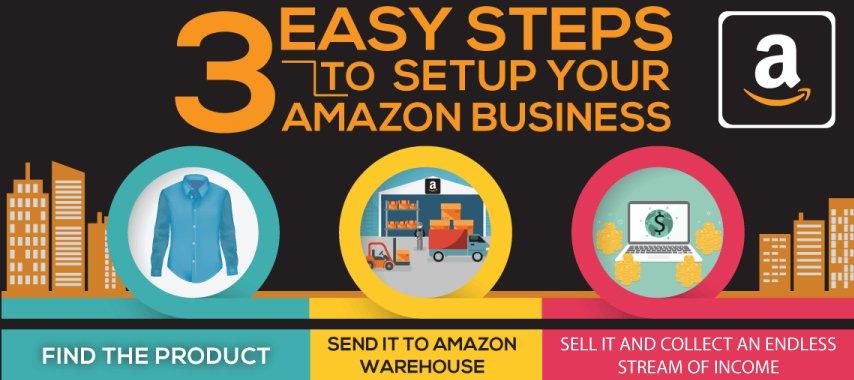 Amazon Workshop – AMZ Trainer download