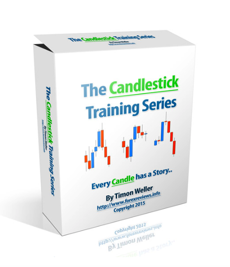 The Candlestick Training Series – Timon Weller download