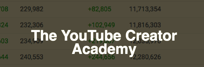 The YouTube Creator Academy – Graham Stephan download