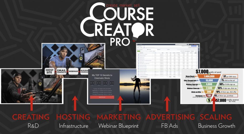 Course Creator Pro – Parker Walbeck download